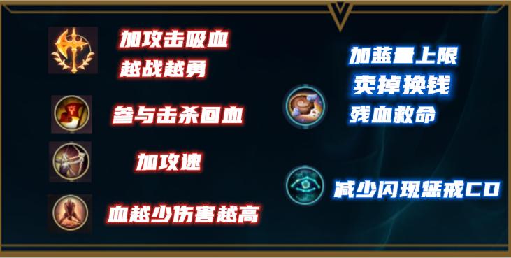 《LOL》11.7赵信中单攻略