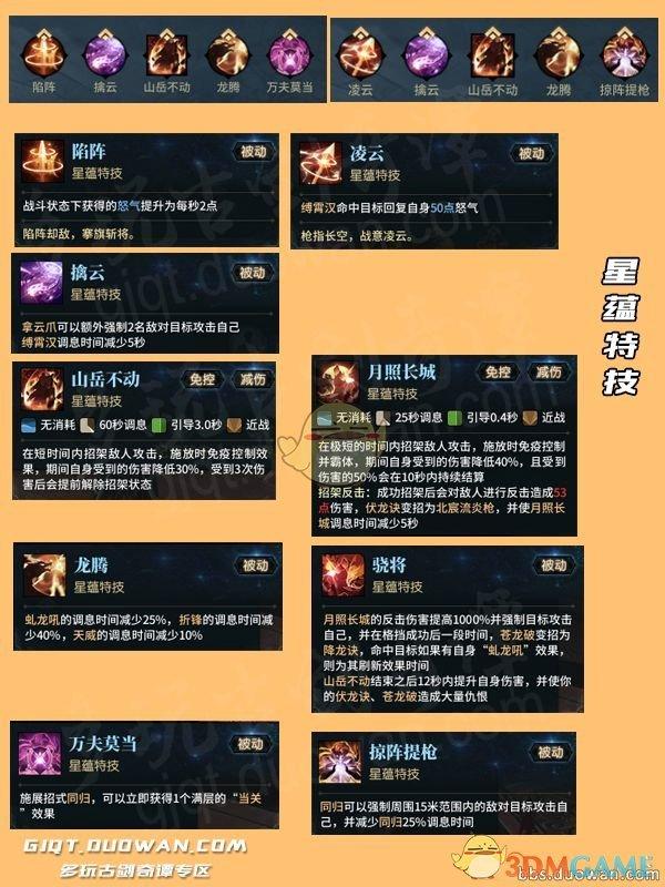 《古剑奇谭ol》天罡玄武护身玩法解析