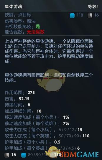 《DOTA2》7.20B强势英雄推荐