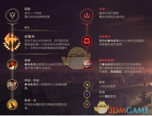 《LOL》S9剑圣符文出装打法细节技巧攻略