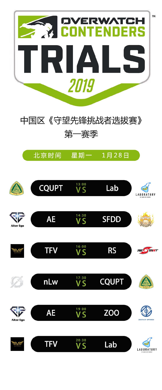 CNOC升降级首日比赛:TFV战队和SFDD战队均收获二连胜