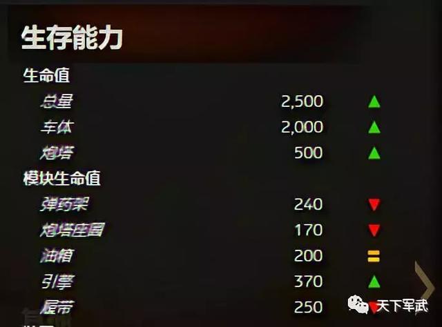《坦克世界》秒杀机制爆料:D系居然没被锉 豹1除外