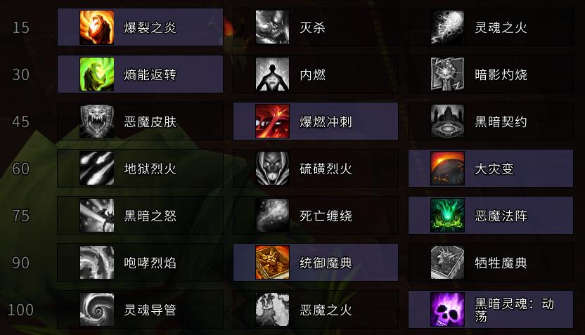 《魔兽世界》8.15毁灭术天赋加点选择