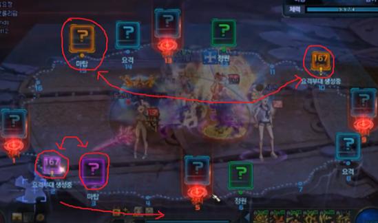 《DNF》普雷团本全流程玩法攻略