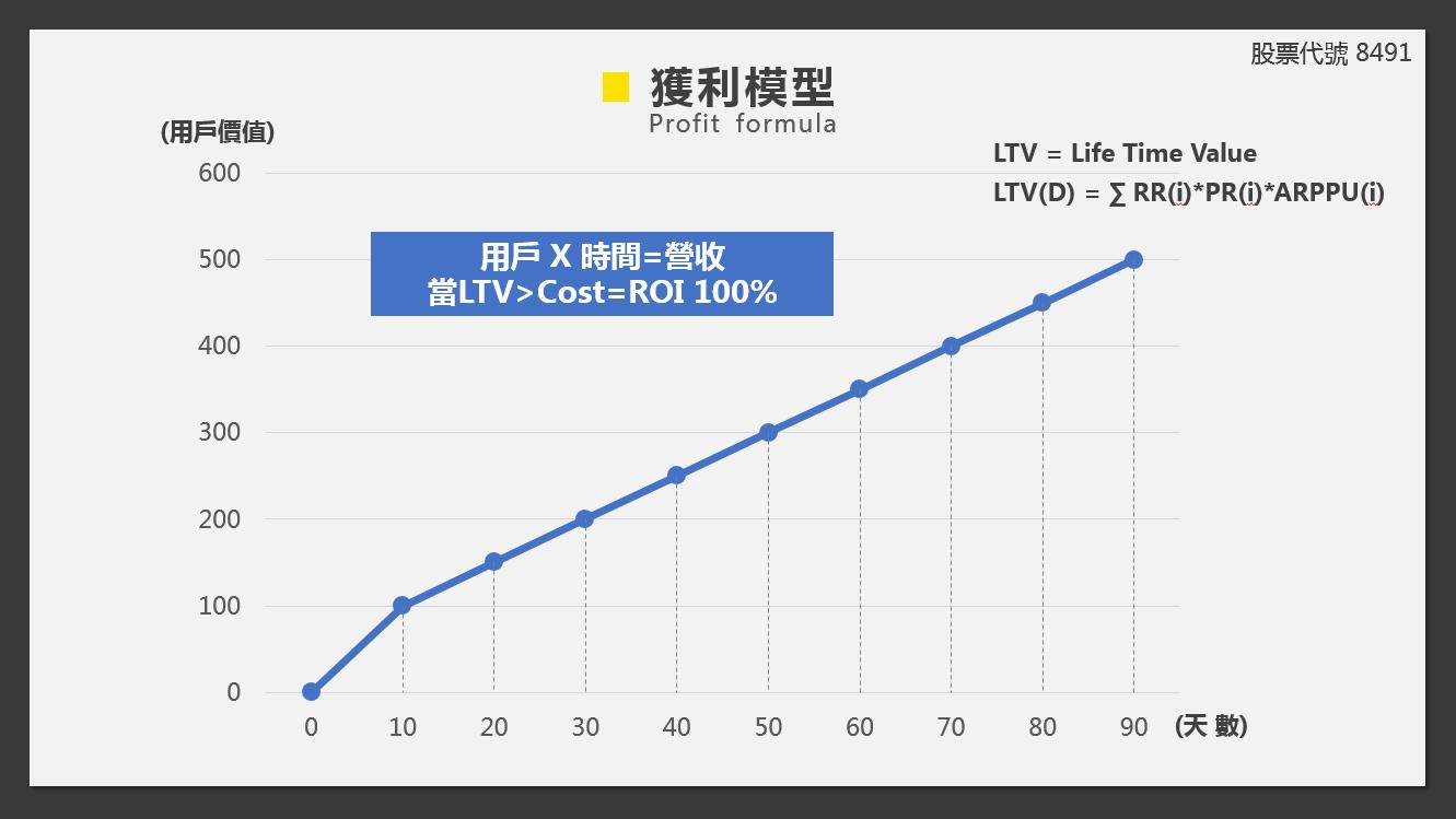 海外发行营销首选──真好玩娱乐科技确认参展2019ChinaJoyBTOB