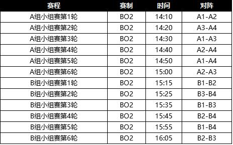 《天涯明月刀》剑荡八荒S8总决赛指南