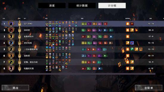《刀塔霸业》6地精TB吃鸡阵容详解
