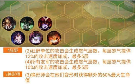 《LOL》云顶之弈9.18版本狂野换形双龙阵容攻略