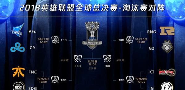 《LOL》S9全球总决赛9月23日抽签分组介绍