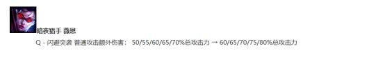 《LOL》10.11强攻VN天赋出装介绍