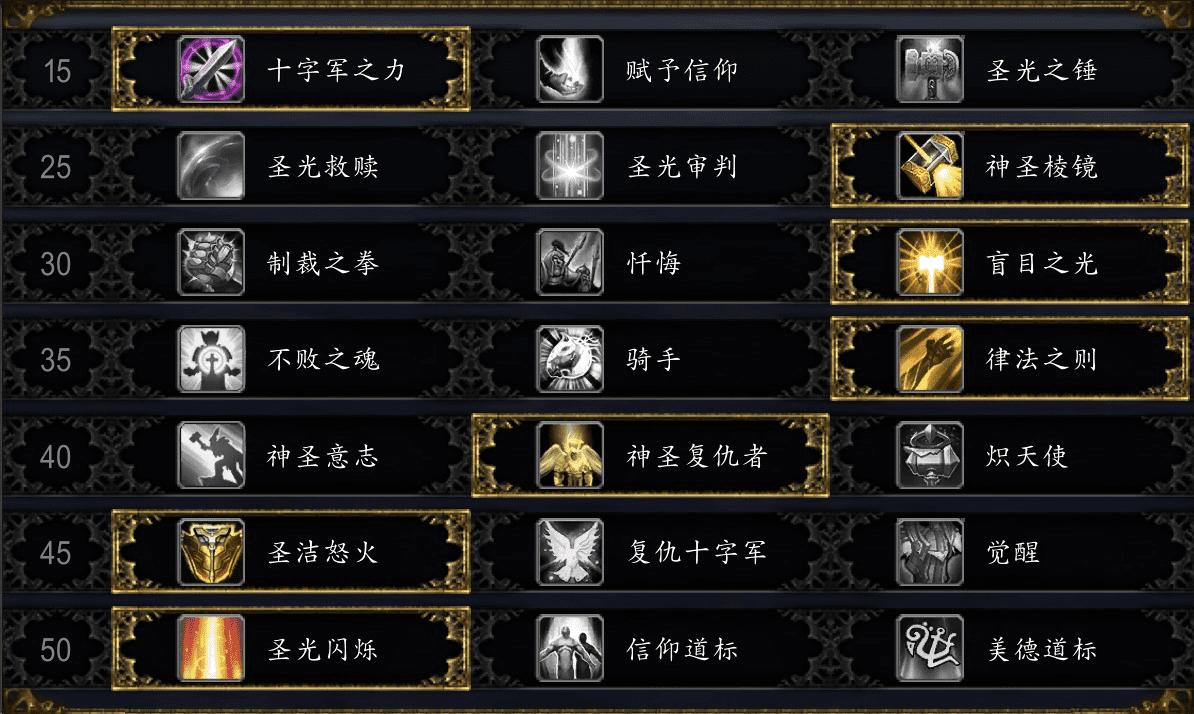 《魔兽世界》9.0前夕奶骑天赋选择